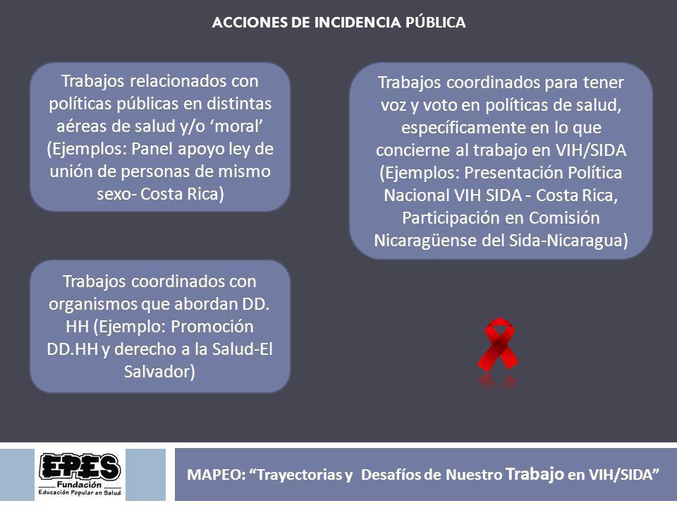 ACCIONES DE INCIDENCIA PÚBLICA Trabajos relacionados con políticas públicas en distintas aéreas de salud y/o moral (Ejemplos: Panel apoyo ley de unión