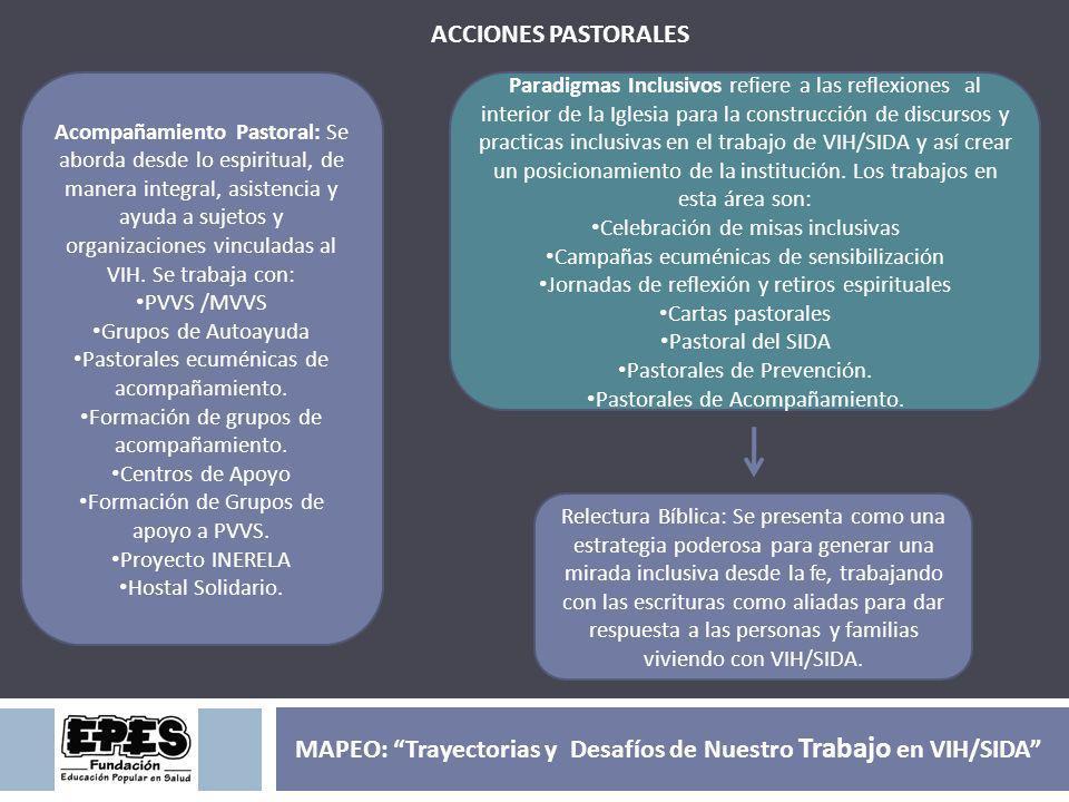 Paradigmas Inclusivos refiere a las reflexiones al interior de la Iglesia para la construcción de discursos y practicas inclusivas en el trabajo de VI