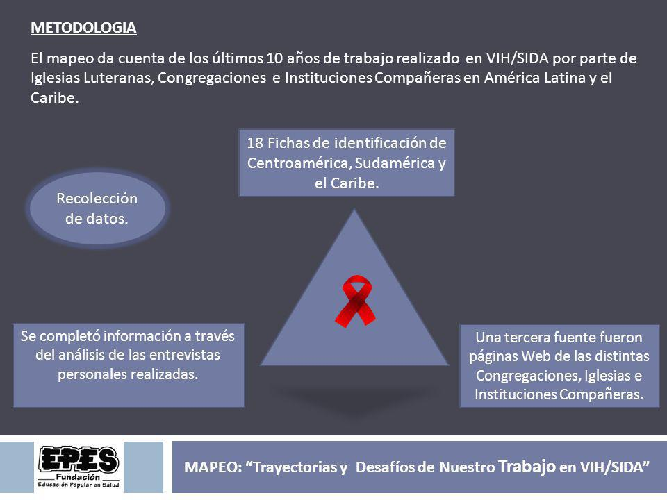 METODOLOGIA El mapeo da cuenta de los últimos 10 años de trabajo realizado en VIH/SIDA por parte de Iglesias Luteranas, Congregaciones e Instituciones