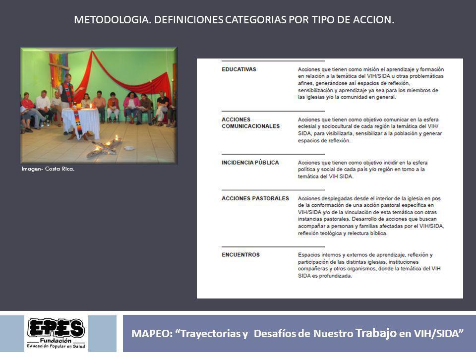 METODOLOGIA. DEFINICIONES CATEGORIAS POR TIPO DE ACCION. Imagen- Costa Rica. MAPEO: Trayectorias y Desafíos de Nuestro Trabajo en VIH/SIDA