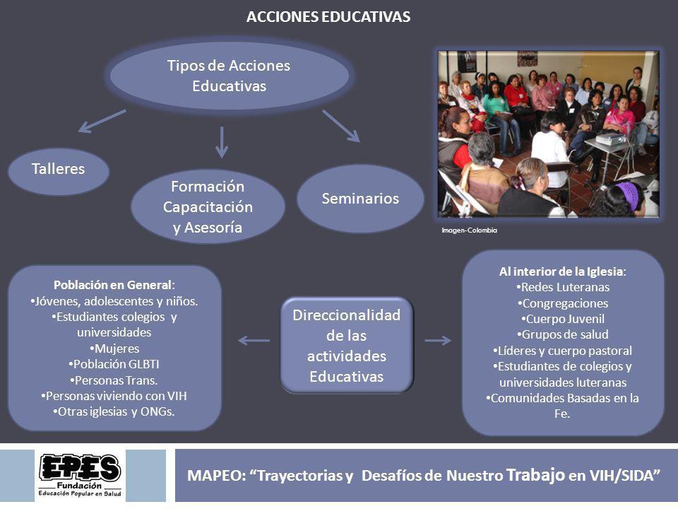 ACCIONES EDUCATIVAS Tipos de Acciones Educativas Talleres Formación Capacitación y Asesoría Seminarios Direccionalidad de las actividades Educativas A
