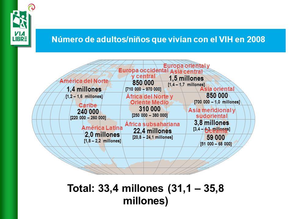 Número de adultos/niños que vivían con el VIH en 2008 Total: 33,4 millones (31,1 – 35,8 millones) Europa occidental y central 850 000 [710 000 – 970 0