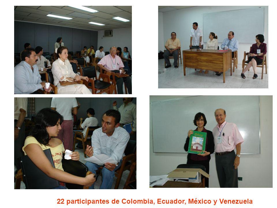 Aspectos Emocionales (organizadores, profesores, personales) Sociales (contacto, interlocución, inter sujetividad) Aprendizaje (cognitivos)