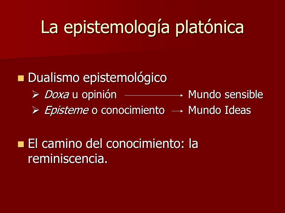 La epistemología platónica Dualismo epistemológico Dualismo epistemológico Doxa u opiniónMundo sensible Doxa u opiniónMundo sensible Episteme o conoci