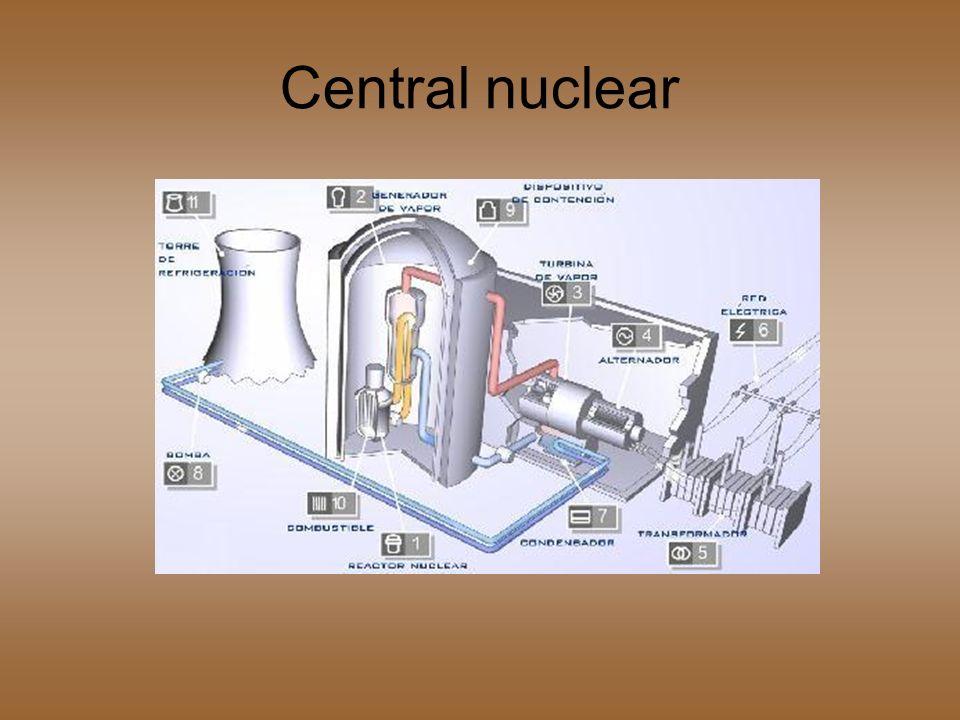 Centrales nucleares actuales en España