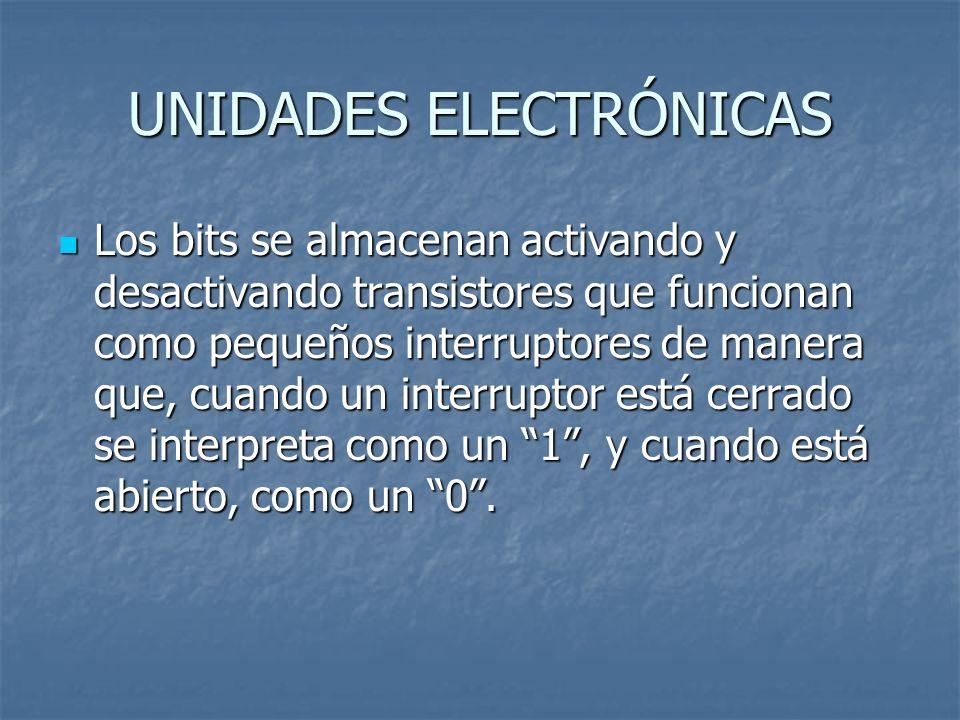 UNIDADES ELECTRÓNICAS Los bits se almacenan activando y desactivando transistores que funcionan como pequeños interruptores de manera que, cuando un i