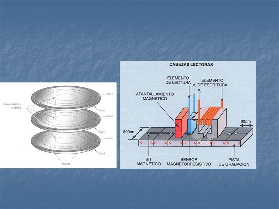 UNIDADES ÓPTICAS Utilizan un rayo láser para grabar los bits sobre la superficie de un disco con superficie reflectante.