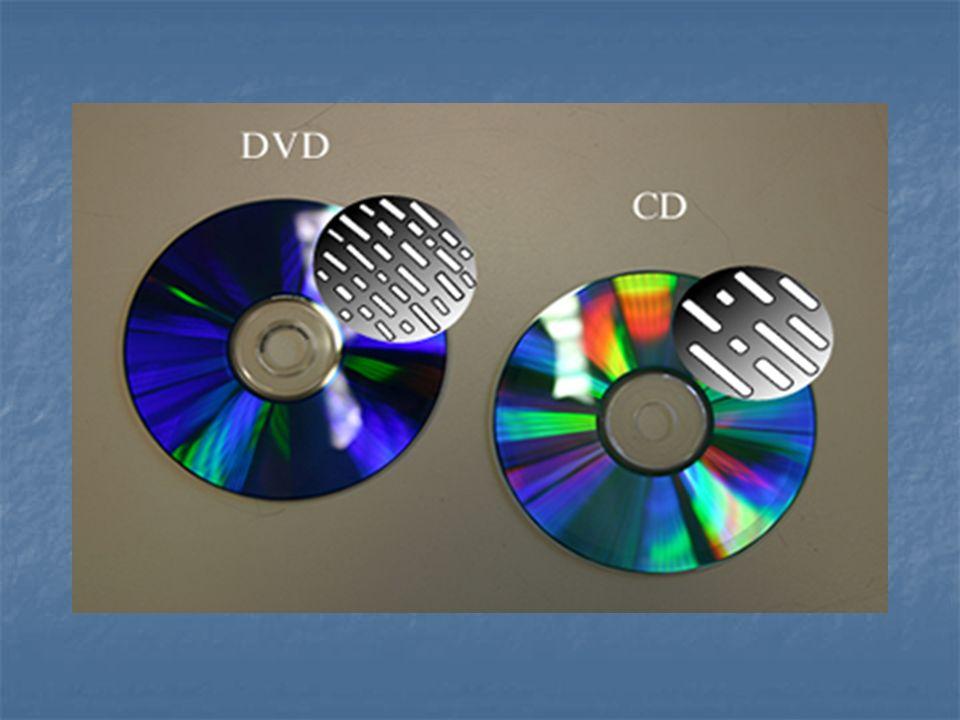 CD/DVD/BLURAY La tecnología que usan para guardar la información es semejante.