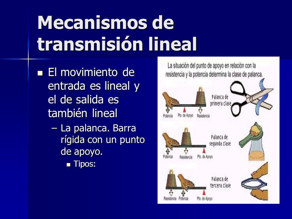Mecanismos de transmisión lineal El movimiento de entrada es lineal y el de salida es también lineal El movimiento de entrada es lineal y el de salida