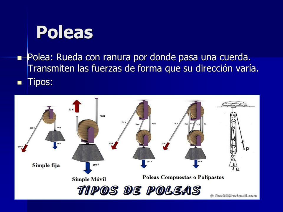 Poleas Polea: Rueda con ranura por donde pasa una cuerda. Transmiten las fuerzas de forma que su dirección varía. Polea: Rueda con ranura por donde pa
