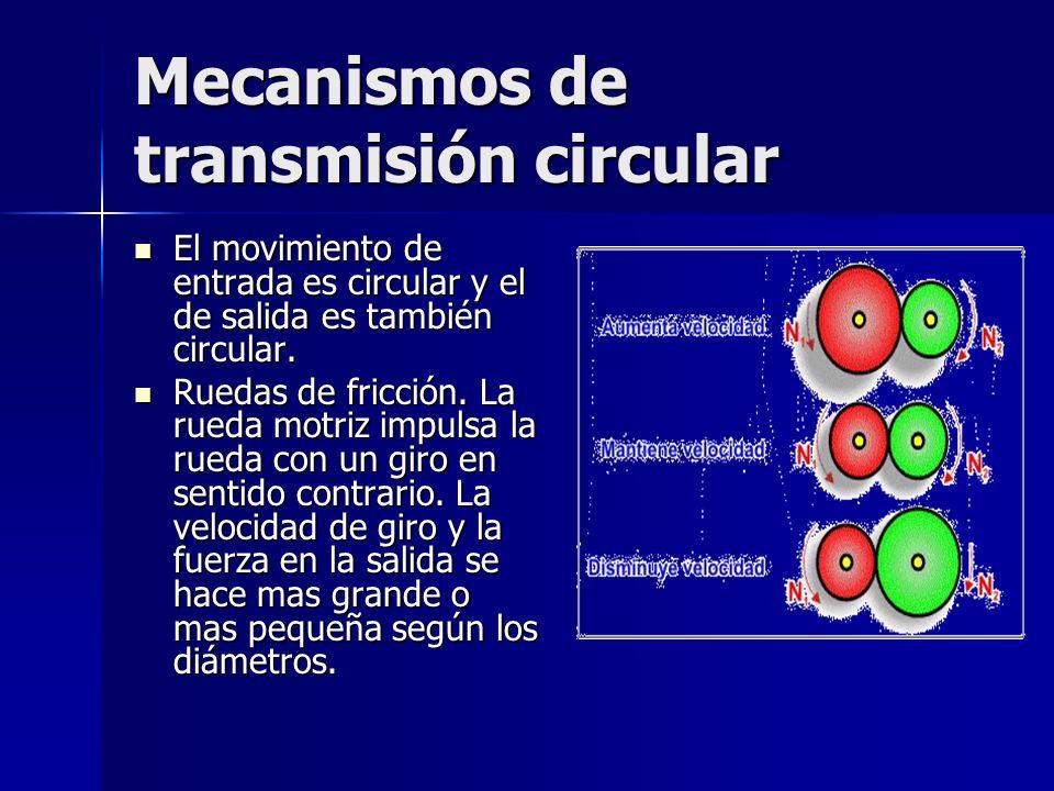Mecanismos de transmisión circular El movimiento de entrada es circular y el de salida es también circular. El movimiento de entrada es circular y el