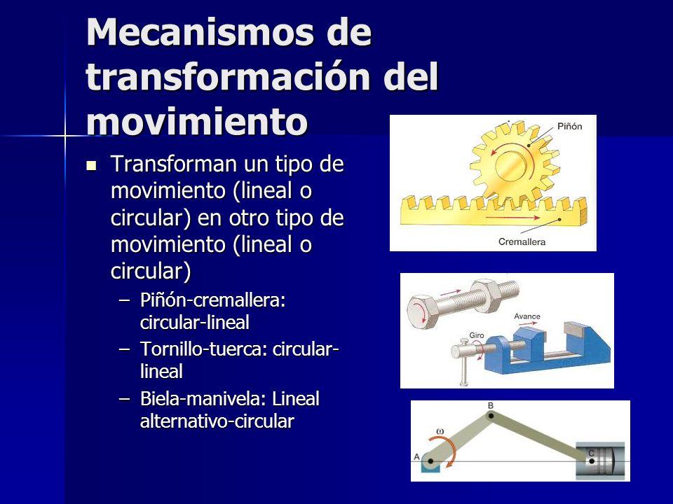 Mecanismos de transformación del movimiento Transforman un tipo de movimiento (lineal o circular) en otro tipo de movimiento (lineal o circular) Trans
