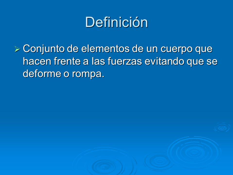 Definición Conjunto de elementos de un cuerpo que hacen frente a las fuerzas evitando que se deforme o rompa. Conjunto de elementos de un cuerpo que h