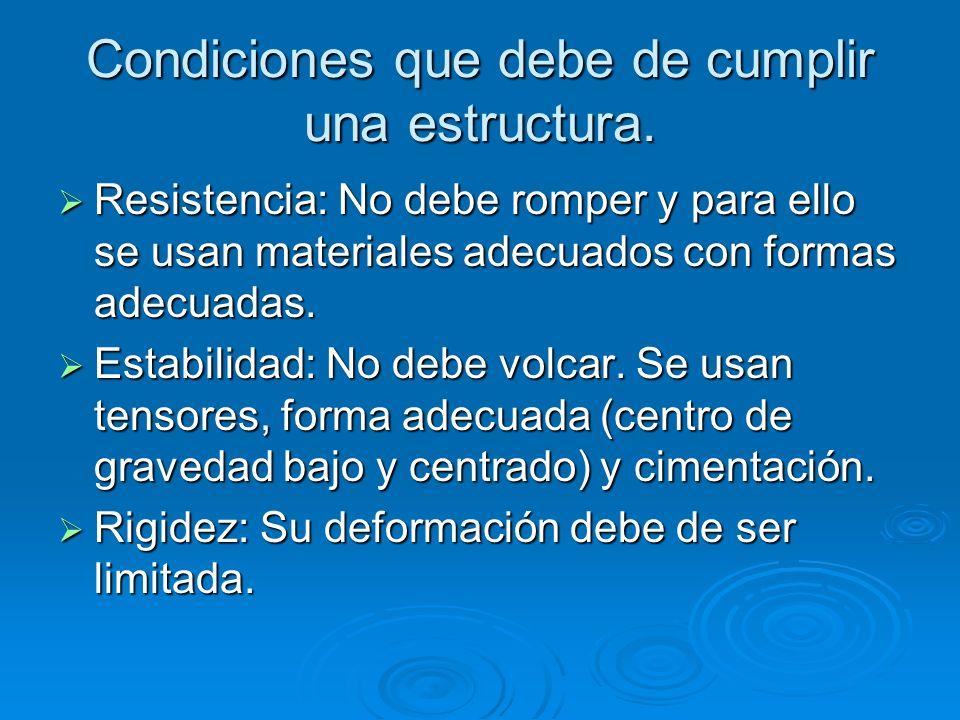 Condiciones que debe de cumplir una estructura. Resistencia: No debe romper y para ello se usan materiales adecuados con formas adecuadas. Resistencia