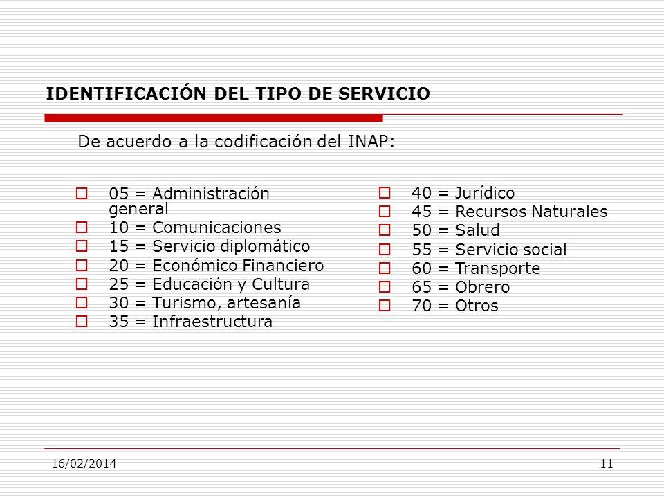16/02/201411 IDENTIFICACIÓN DEL TIPO DE SERVICIO 05 = Administración general 10 = Comunicaciones 15 = Servicio diplomático 20 = Económico Financiero 2