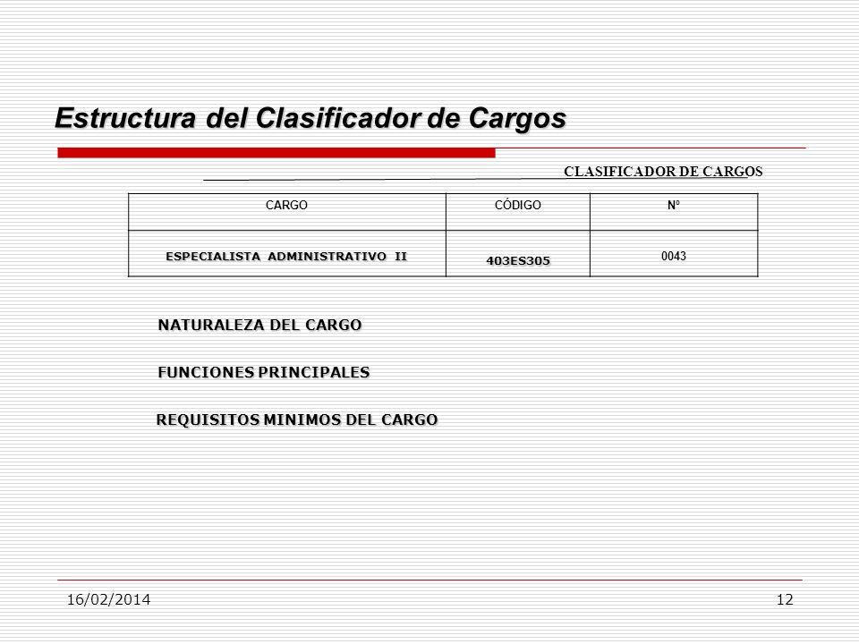 16/02/201412 Estructura del Clasificador de Cargos CLASIFICADOR DE CARGOS CARGOCÓDIGONº ESPECIALISTA ADMINISTRATIVO II 403ES305 0043 NATURALEZA DEL CA