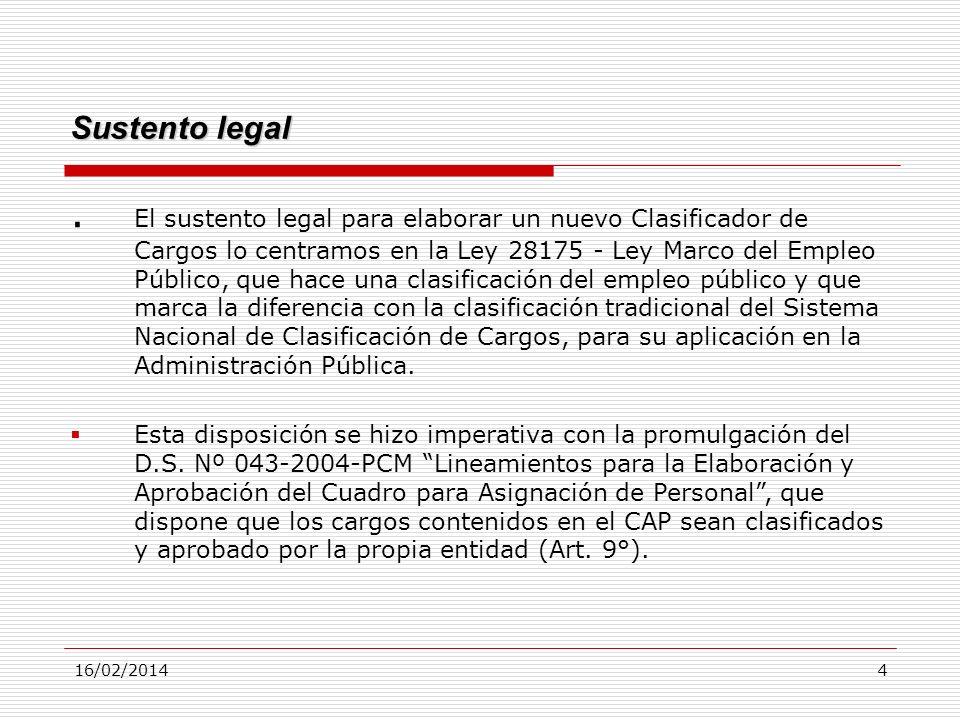 16/02/20144 Sustento legal. El sustento legal para elaborar un nuevo Clasificador de Cargos lo centramos en la Ley 28175 - Ley Marco del Empleo Públic