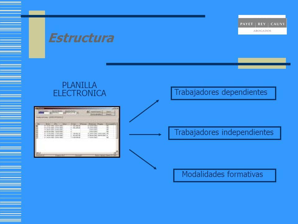 Estructura PLANILLA ELECTRONICA Trabajadores dependientes Trabajadores independientes Modalidades formativas