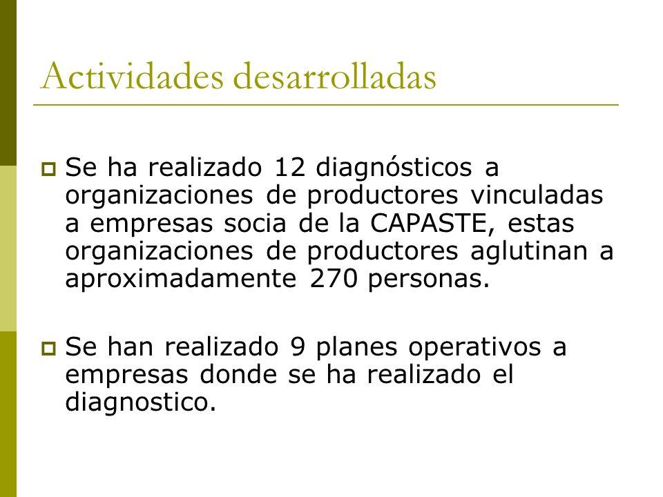 Actividades desarrolladas Se ha realizado 12 diagnósticos a organizaciones de productores vinculadas a empresas socia de la CAPASTE, estas organizacio