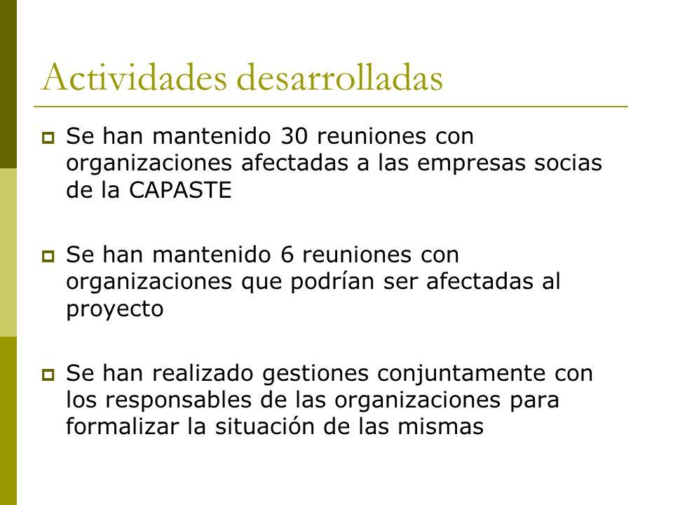 Actividades desarrolladas Se han mantenido 30 reuniones con organizaciones afectadas a las empresas socias de la CAPASTE Se han mantenido 6 reuniones