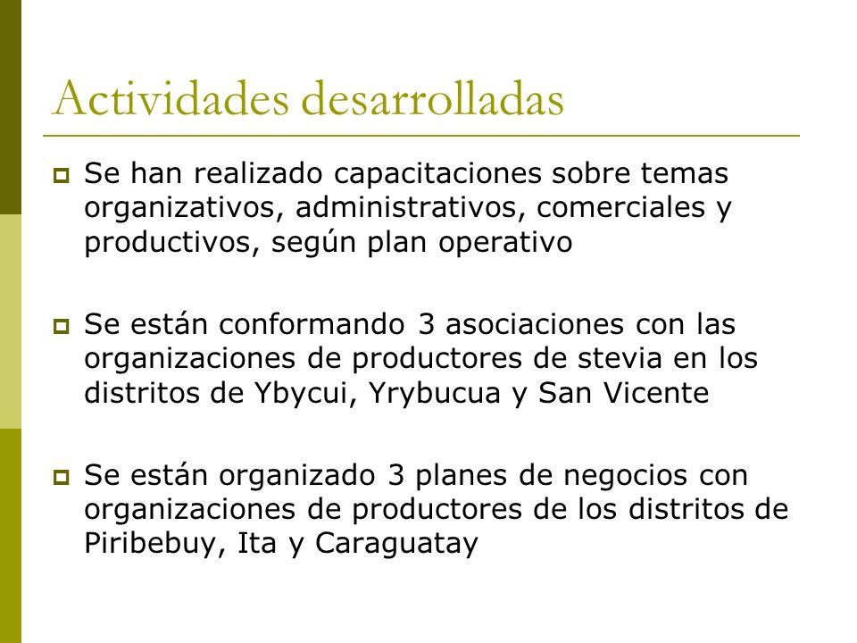 Actividades desarrolladas Se han realizado capacitaciones sobre temas organizativos, administrativos, comerciales y productivos, según plan operativo