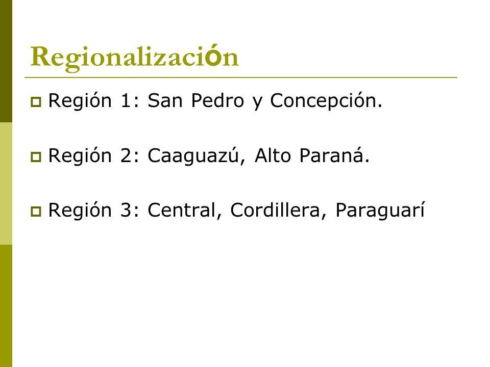 Regionalizaci ó n Región 1: San Pedro y Concepción. Región 2: Caaguazú, Alto Paraná. Región 3: Central, Cordillera, Paraguarí