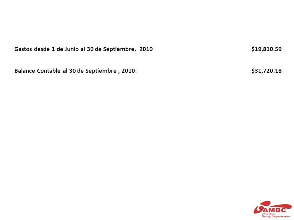 Gastos desde 1 de Junio al 30 de Septiembre, 2010$19,810.59 Balance Contable al 30 de Septiembre, 2010:$31,720.18