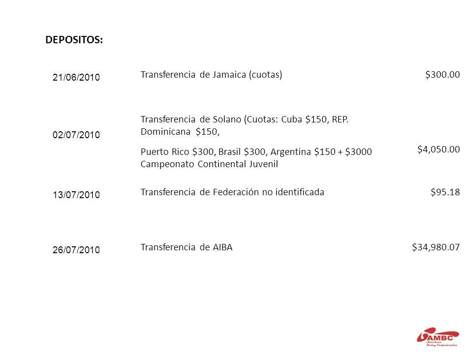 02/08/2010 Depósito en Efectivo de Virgets: $762.00 giro postal de Reembolso de Solano de doble pago.