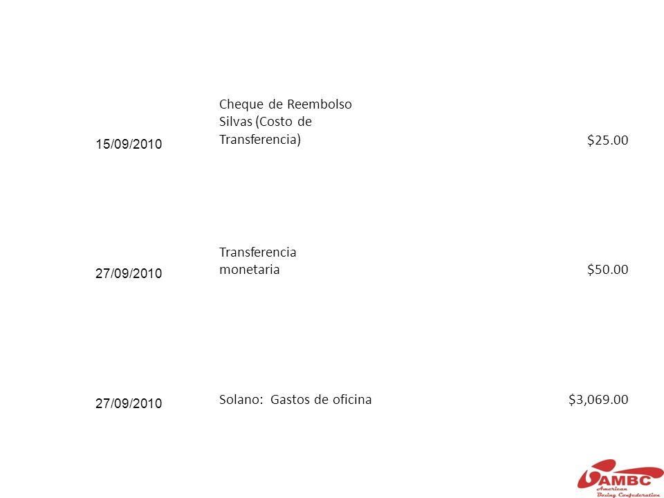 15/09/2010 Cheque de Reembolso Silvas (Costo de Transferencia)$25.00 27/09/2010 Transferencia monetaria$50.00 27/09/2010 Solano: Gastos de oficina$3,069.00