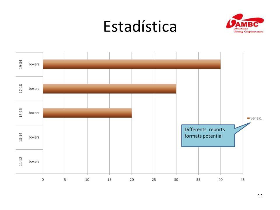 11 Estadística