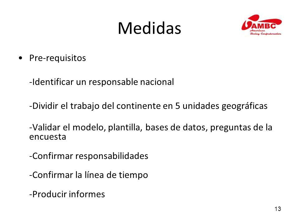 13 Medidas Pre-requisitos -Identificar un responsable nacional -Dividir el trabajo del continente en 5 unidades geográficas -Validar el modelo, plantilla, bases de datos, preguntas de la encuesta -Confirmar responsabilidades -Confirmar la línea de tiempo -Producir informes