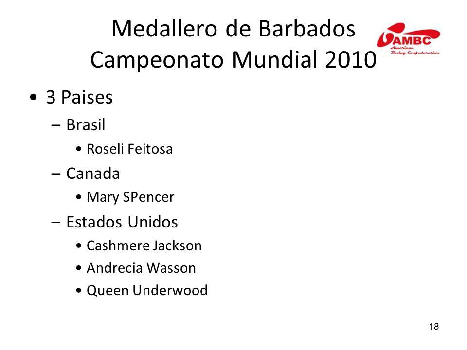 18 Medallero de Barbados Campeonato Mundial 2010 3 Paises –Brasil Roseli Feitosa –Canada Mary SPencer –Estados Unidos Cashmere Jackson Andrecia Wasson