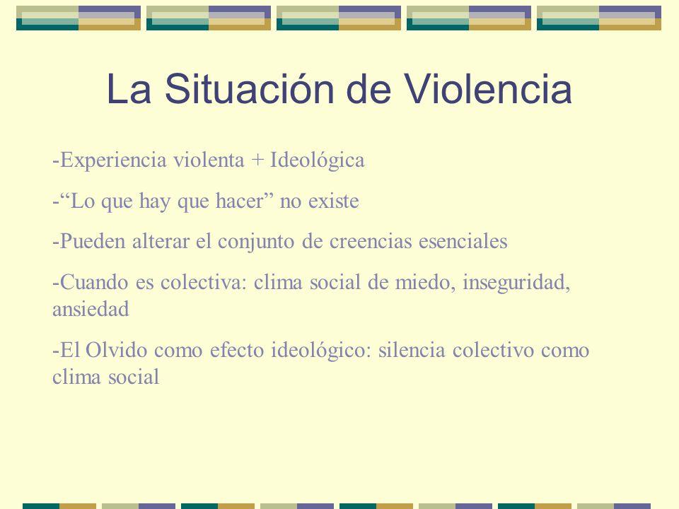 La Situación de Violencia -Experiencia violenta + Ideológica -Lo que hay que hacer no existe -Pueden alterar el conjunto de creencias esenciales -Cuan