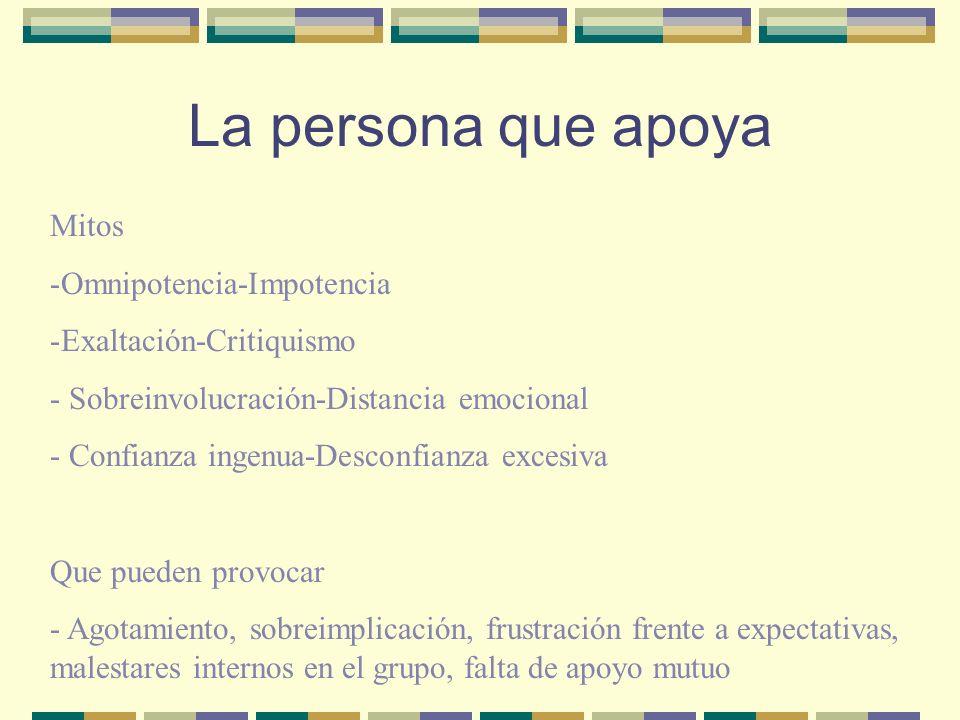 La persona que apoya Mitos -Omnipotencia-Impotencia -Exaltación-Critiquismo - Sobreinvolucración-Distancia emocional - Confianza ingenua-Desconfianza