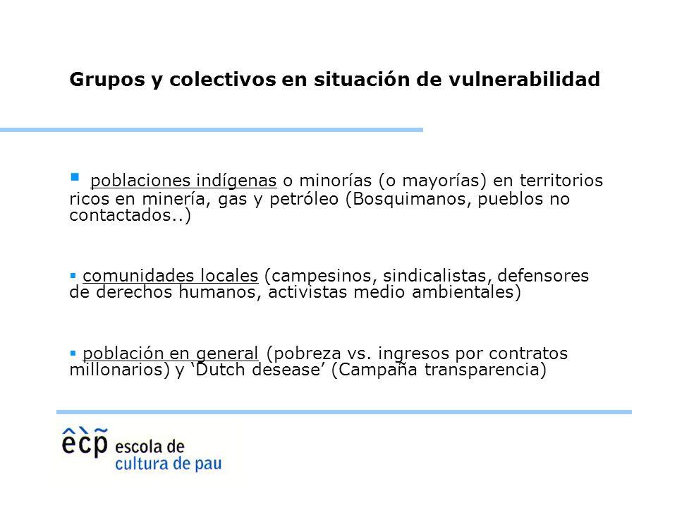 Grupos y colectivos en situación de vulnerabilidad poblaciones indígenas o minorías (o mayorías) en territorios ricos en minería, gas y petróleo (Bosq
