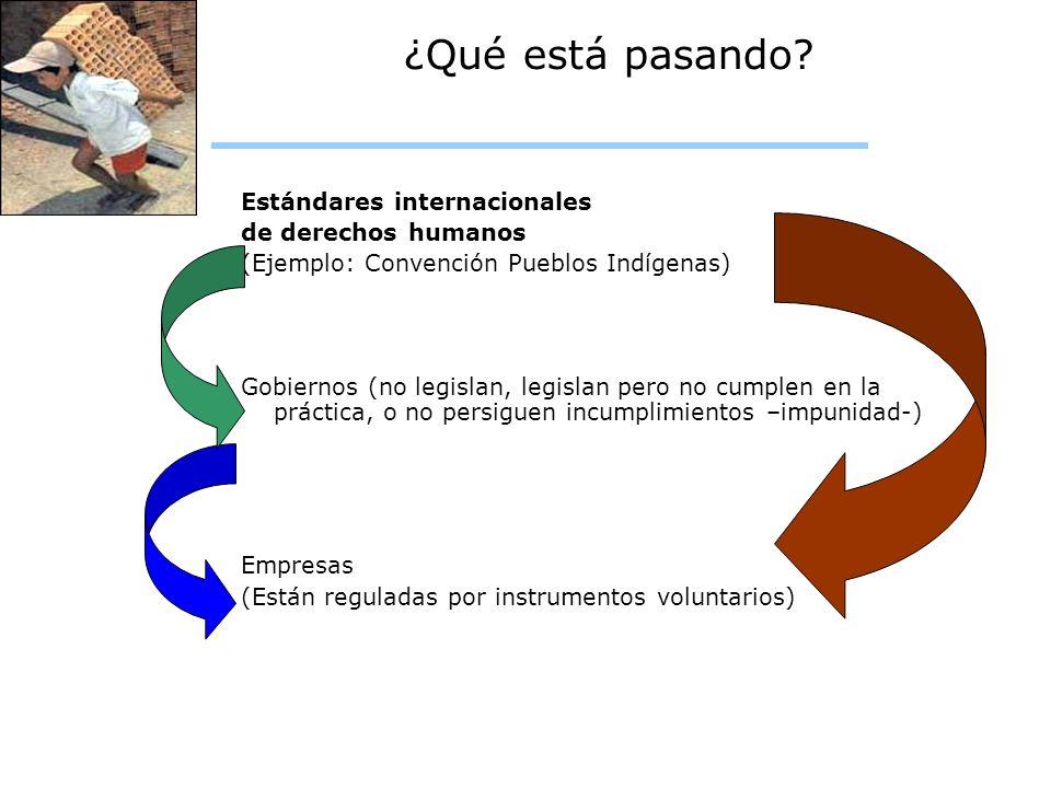 ¿Qué está pasando? Estándares internacionales de derechos humanos (Ejemplo: Convención Pueblos Indígenas) Gobiernos (no legislan, legislan pero no cum