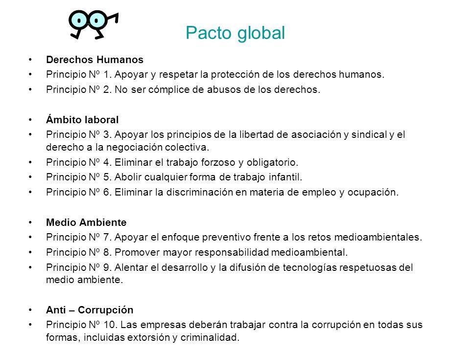 Pacto global Derechos Humanos Principio Nº 1. Apoyar y respetar la protección de los derechos humanos. Principio Nº 2. No ser cómplice de abusos de lo