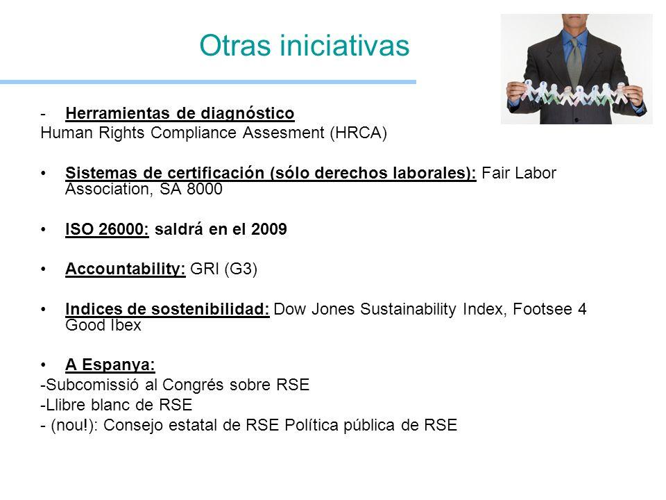 Otras iniciativas -Herramientas de diagnóstico Human Rights Compliance Assesment (HRCA) Sistemas de certificación (sólo derechos laborales): Fair Labo