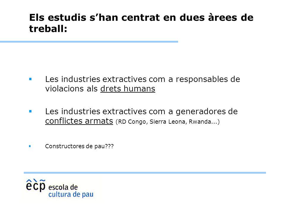 Els estudis shan centrat en dues àrees de treball: Les industries extractives com a responsables de violacions als drets humans Les industries extract