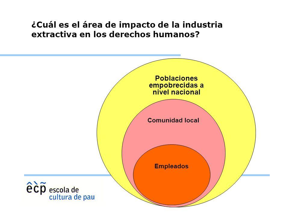 ¿Cuál es el área de impacto de la industria extractiva en los derechos humanos? Comunidad local Empleados Poblaciones empobrecidas a nivel nacional