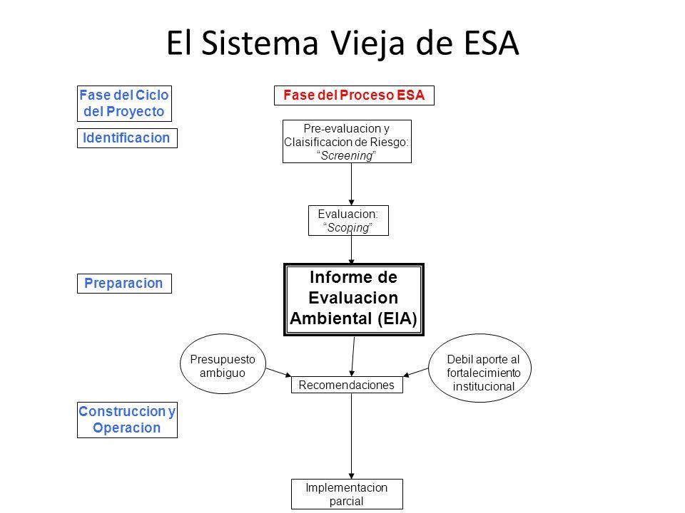 El Sistema Vieja de ESA Informe de Evaluacion Ambiental (EIA) Evaluacion:Scoping Recomendaciones Pre-evaluacion y Claisificacion de Riesgo:Screening F