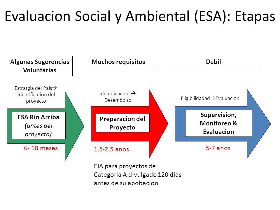 Evaluacion Social y Ambiental (ESA): Etapas Estratgia del Pais Identification del proyecto 6- 18 meses Identificacion Desembolso 1.5-2.5 anos EIA para