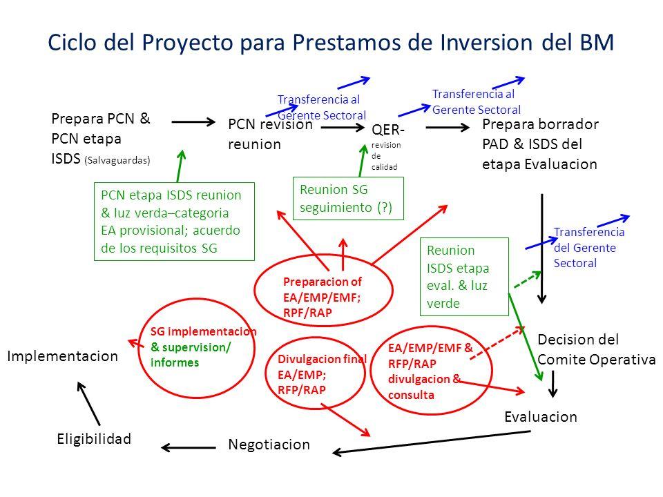 Ciclo del Proyecto para Prestamos de Inversion del BM Prepara PCN & PCN etapa ISDS (Salvaguardas) PCN etapa ISDS reunion & luz verda–categoria EA prov