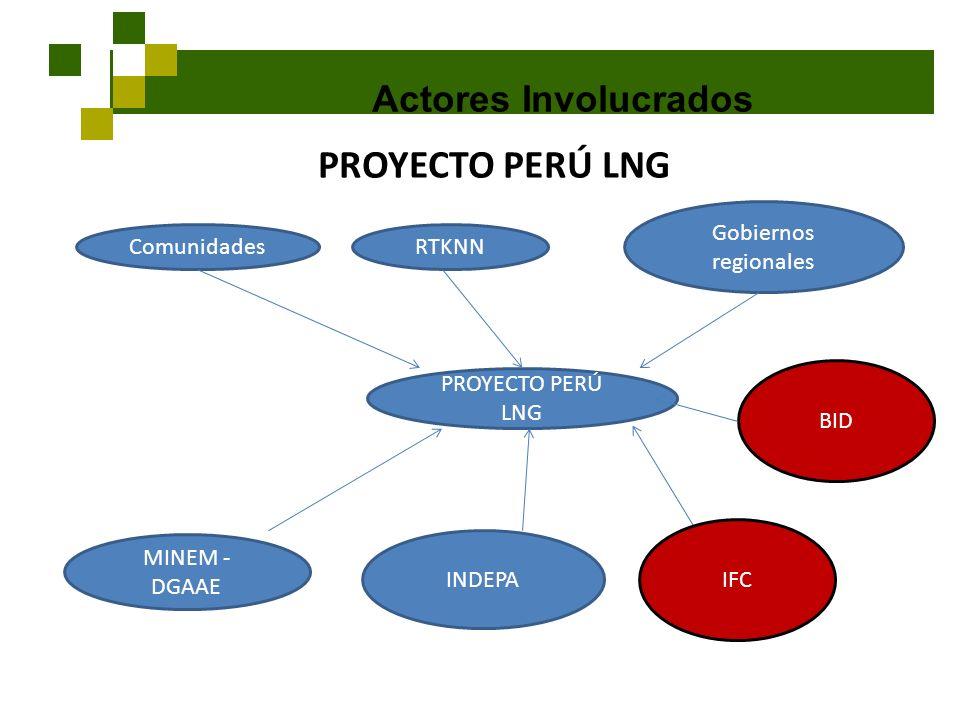 Actores Involucrados PROYECTO PERÚ LNG ComunidadesRTKNN Gobiernos regionales MINEM - DGAAE INDEPA BID IFC
