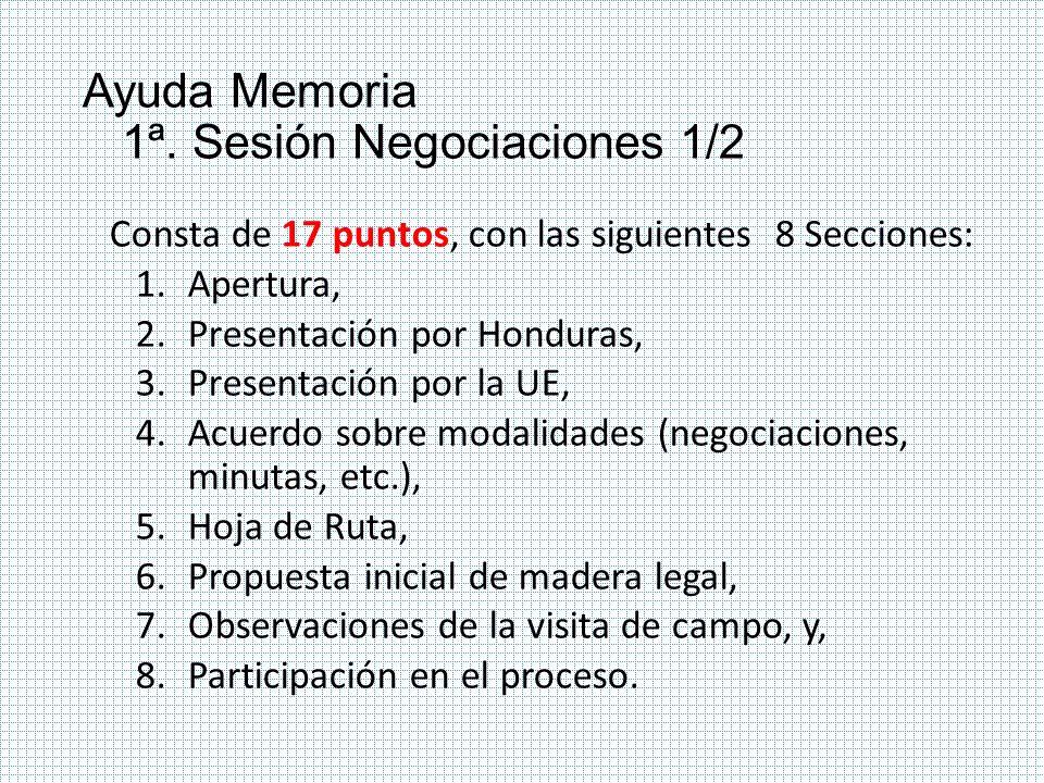 Ayuda Memoria 1ª. Sesión Negociaciones 1/2 Consta de 17 puntos, con las siguientes 8 Secciones: 1.Apertura, 2.Presentación por Honduras, 3.Presentació