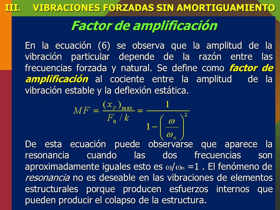 III.VIBRACIONES FORZADAS SIN AMORTIGUAMIENTO Fuerza armónica de excitación. De la ecuación (7) se observa que la oscilación total está compuesta por d