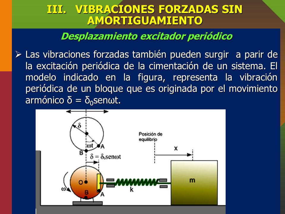 III.VIBRACIONES FORZADAS SIN AMORTIGUAMIENTO Factor de amplificación En la ecuación (6) se observa que la amplitud de la vibración particular depende