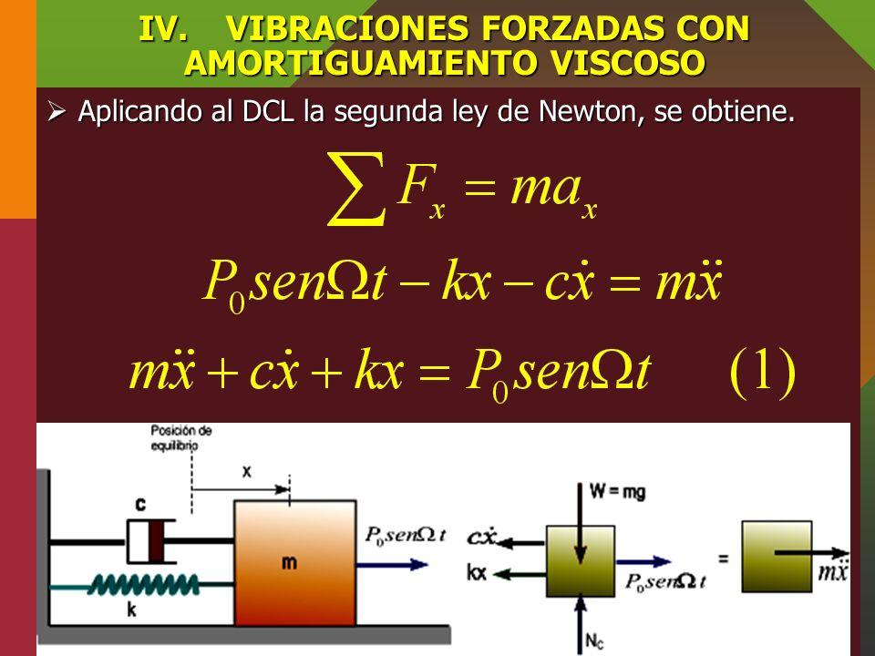 IV.VIBRACIONES FORZADAS CON AMORTIGUAMIENTO VISCOSO Para determinar las ecuaciones que la gobiernan a este movimiento consideremos un sistema masa, re