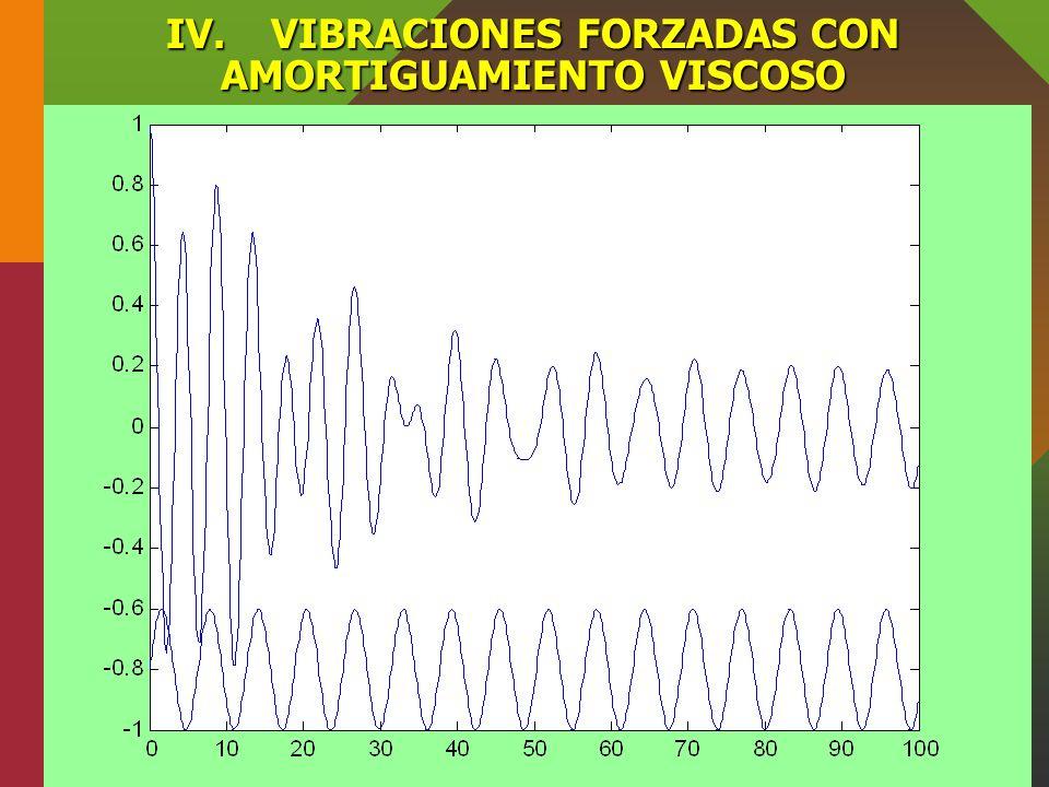 IV.VIBRACIONES FORZADAS CON AMORTIGUAMIENTO VISCOSO La ecuación diferencial (1)* es una ecuación diferencial lineal, de segundo orden, no homogénea y