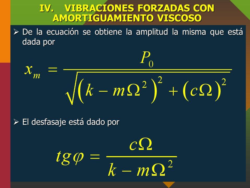 IV.VIBRACIONES FORZADAS CON AMORTIGUAMIENTO VISCOSO Remplazando (4), (5) y (6), resulta Remplazando (4), (5) y (6), resulta Haciendo (Ωt-φ) sucesivame